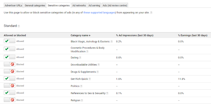 AdSense: Allow or block categories and content on your site